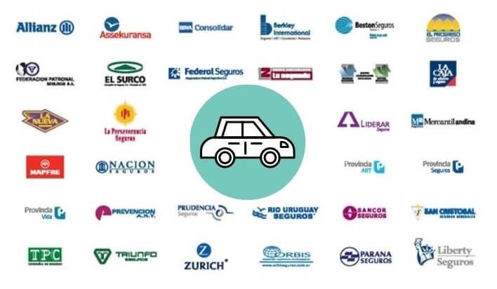 Seguros de Auto en Argentina